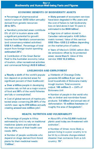 Human well-being facts and figures
